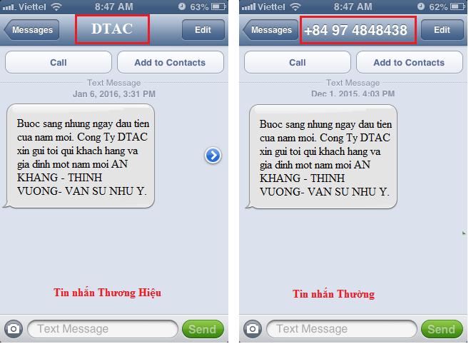 phân loại tin nhắn sms